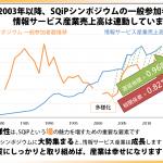 SQiP2014_AboutSQiP_20140911